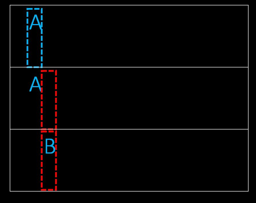 Algorithm Implement Split Function With Kmp Algorithm Hypjudy